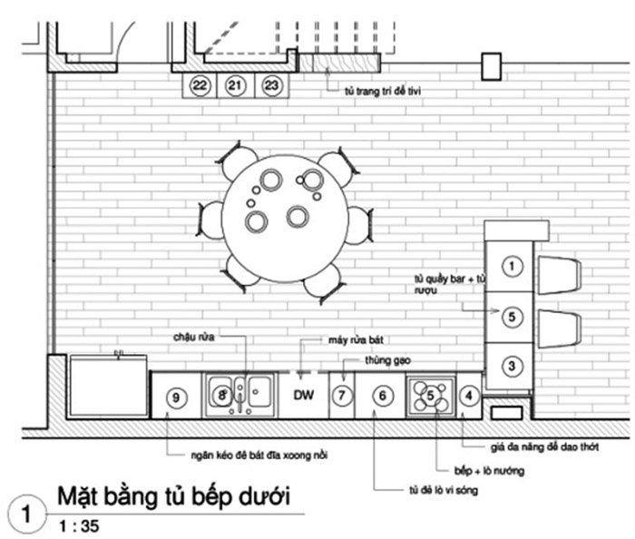 Thiết kế phòng bếp đúng cách theo phong thủy