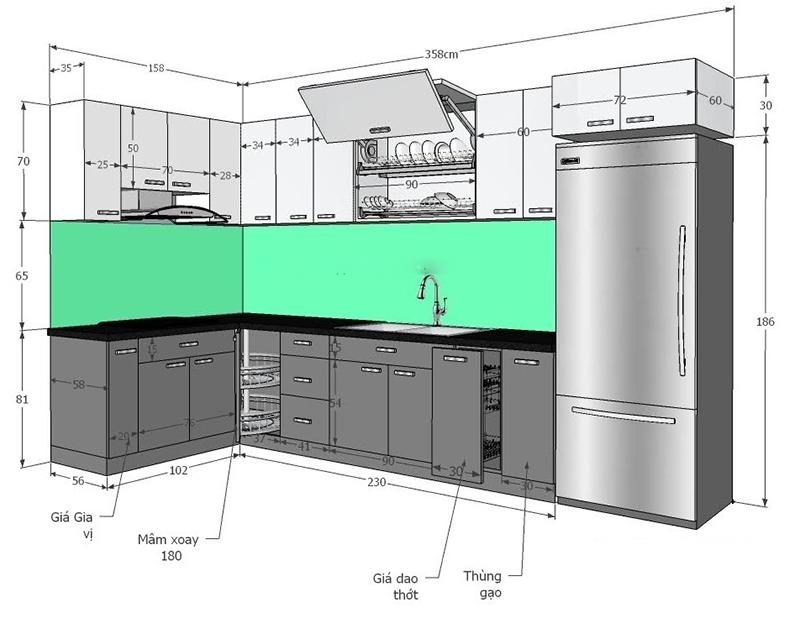 Cách chọn kích thước tủ bếp tiêu chuẩn