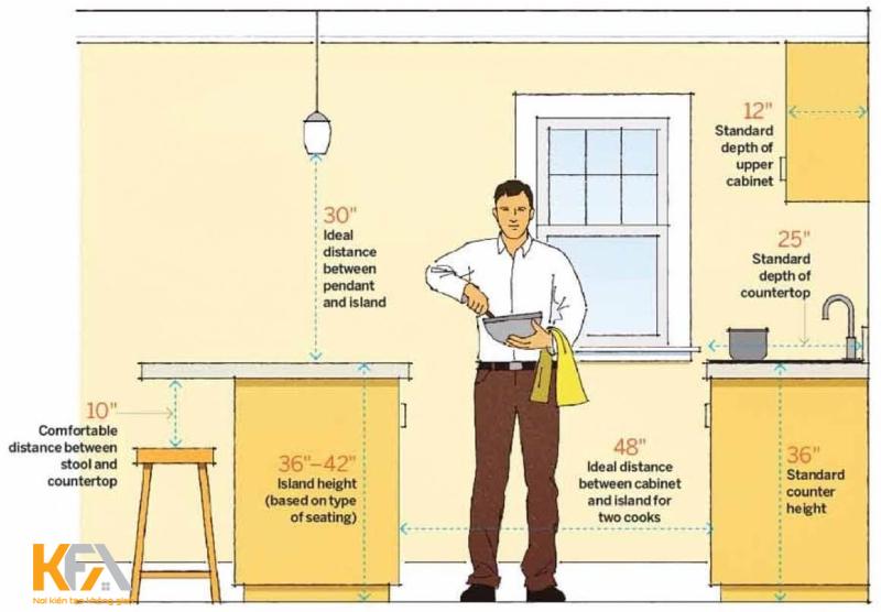 Quy cách thiết kế đảo bếp