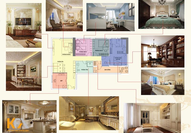 Tổng thể công trình cần thiết kế nội thất